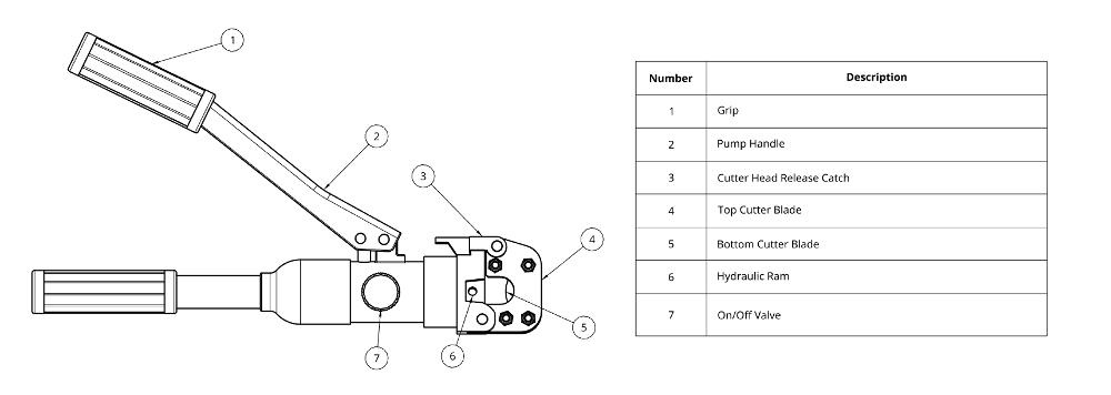 TECNI CPC-20A Hydraulic Wire Rope Cutter Diagram